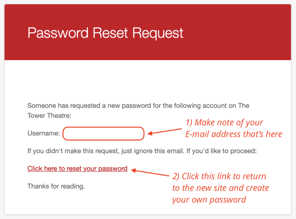 Password reset request